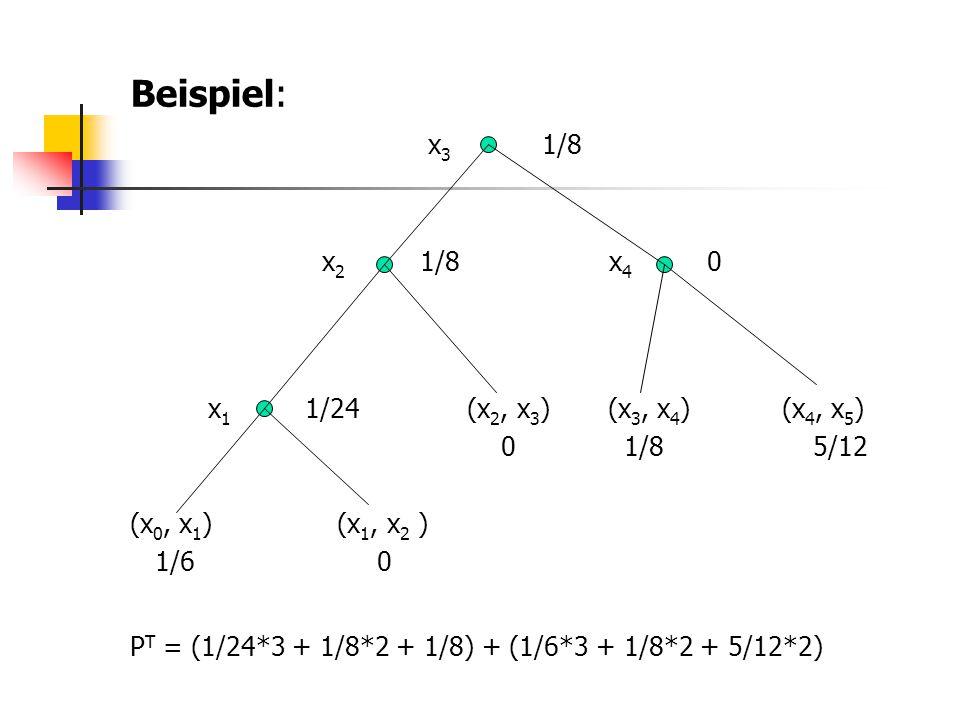 Beispiel: x 3 1/8 x 2 1/8 x 4 0 x 1 1/24 (x 2, x 3 ) (x 3, x 4 ) (x 4, x 5 ) 0 1/8 5/12 (x 0, x 1 ) (x 1, x 2 ) 1/6 0 P T = (1/24*3 + 1/8*2 + 1/8) + (