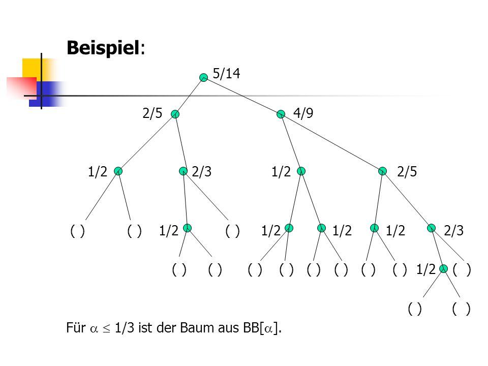 Beispiel: 5/14 2/5 4/9 1/2 2/3 1/2 2/5 ( ) ( ) 1/2 ( ) 1/2 1/2 1/2 2/3 ( ) ( ) ( ) ( ) ( ) ( ) ( ) ( ) 1/2 ( ) ( ) ( ) Für   1/3 ist der Baum aus BB
