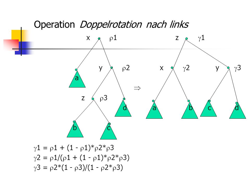 Operation Doppelrotation nach links x  1 z  1 y  2 x  2 y  3 a  z  3 d a b c d b c  1 =  1 + (1 -  1)*  2*  3  2 =  1/(  1 + (1 -  1)*