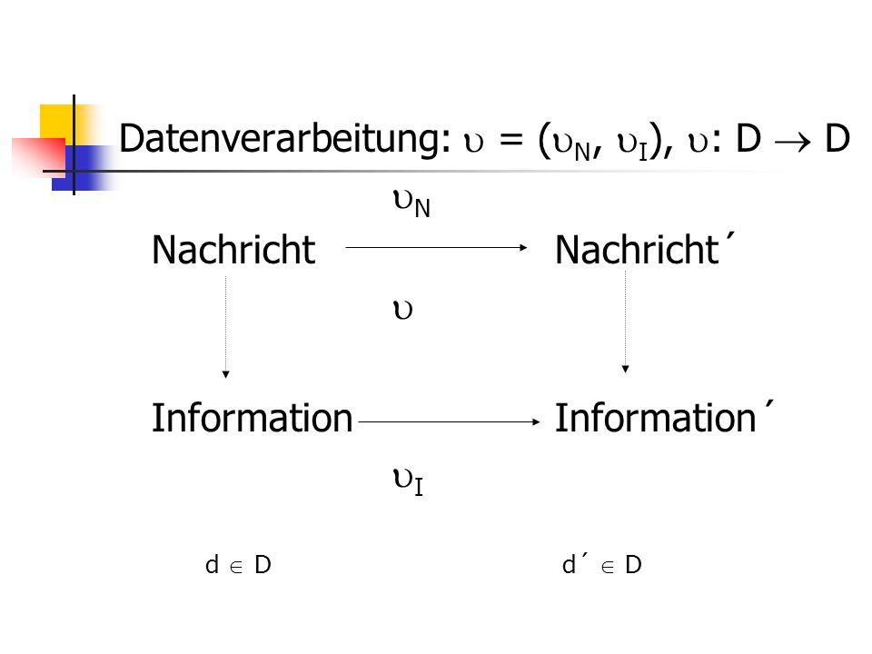 Datenverarbeitung:  = (  N,  I ),  : D  D  N NachrichtNachricht´  InformationInformation´  I d  D d´  D