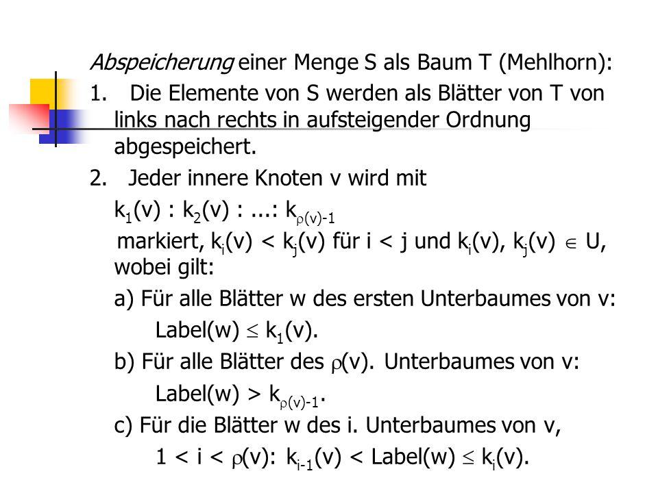 Abspeicherung einer Menge S als Baum T (Mehlhorn): 1. Die Elemente von S werden als Blätter von T von links nach rechts in aufsteigender Ordnung abges