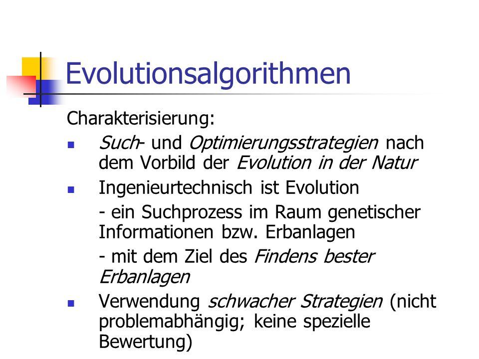 Evolutionsalgorithmen Charakterisierung: Such- und Optimierungsstrategien nach dem Vorbild der Evolution in der Natur Ingenieurtechnisch ist Evolution