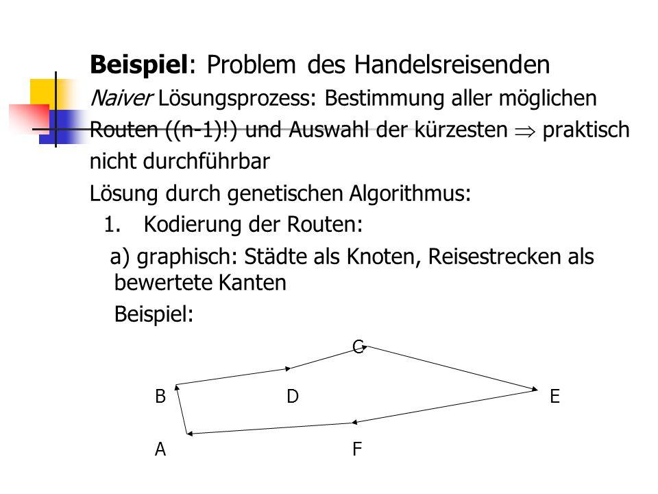 Beispiel: Problem des Handelsreisenden Naiver Lösungsprozess: Bestimmung aller möglichen Routen ((n-1)!) und Auswahl der kürzesten  praktisch nicht d