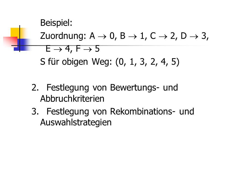 Beispiel: Zuordnung: A  0, B  1, C  2, D  3, E  4, F  5 S für obigen Weg: (0, 1, 3, 2, 4, 5) 2. Festlegung von Bewertungs- und Abbruchkriterien