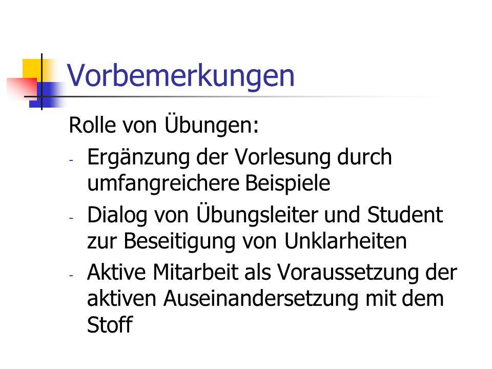Vorbemerkungen Rolle der Theorie nach J.Nievergelt (Informatik-Spektrum, 18(6), S.