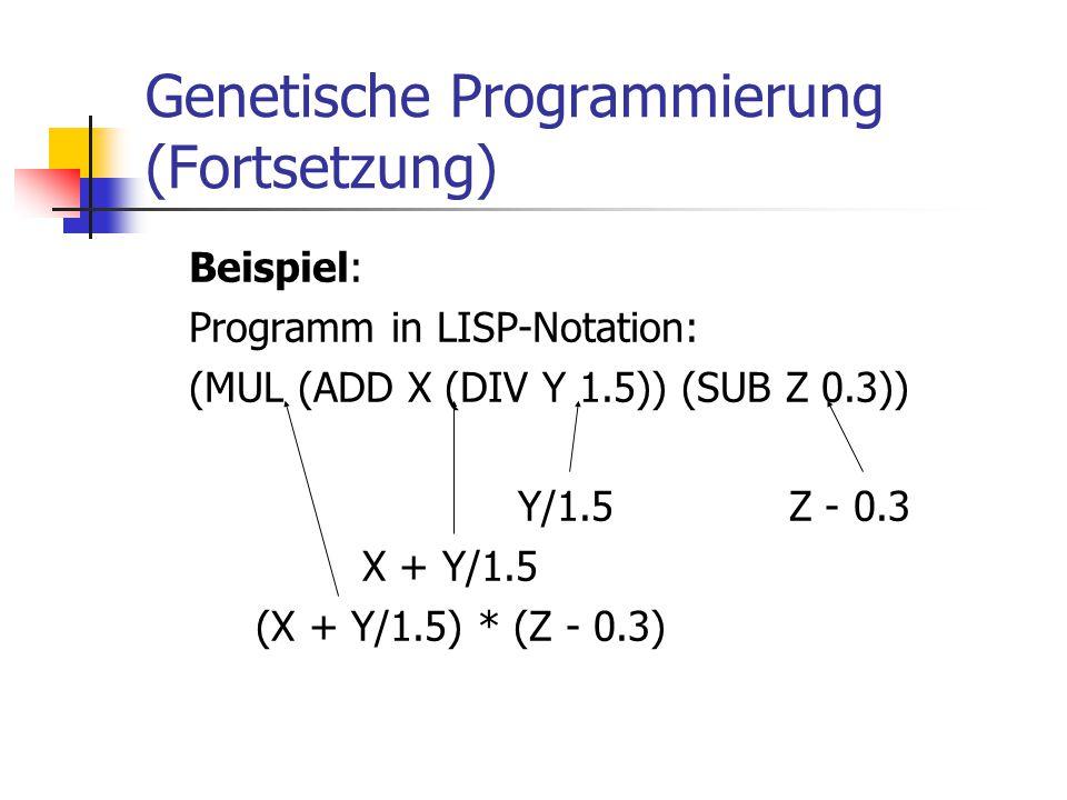 Genetische Programmierung (Fortsetzung) Beispiel: Programm in LISP-Notation: (MUL (ADD X (DIV Y 1.5)) (SUB Z 0.3)) Y/1.5Z - 0.3 X + Y/1.5 (X + Y/1.5)