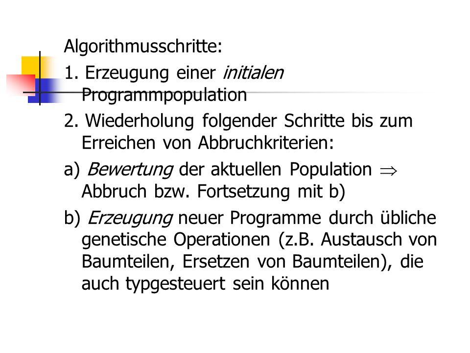 Algorithmusschritte: 1. Erzeugung einer initialen Programmpopulation 2. Wiederholung folgender Schritte bis zum Erreichen von Abbruchkriterien: a) Bew