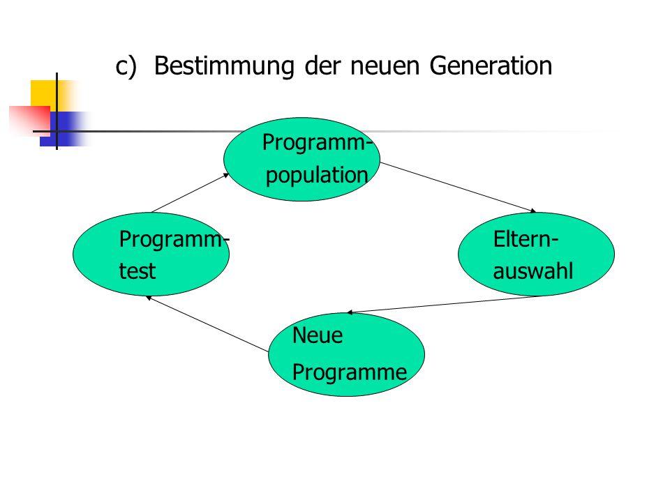 c) Bestimmung der neuen Generation Programm- population Programm-Eltern- testauswahl Neue Programme