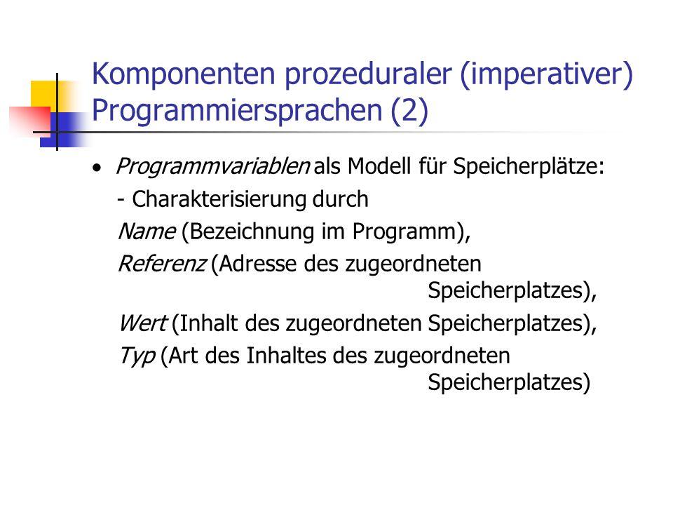 Komponenten prozeduraler (imperativer) Programmiersprachen (2)  Programmvariablen als Modell für Speicherplätze:  - Charakterisierung durch  Name (
