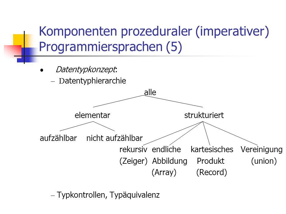 Komponenten prozeduraler (imperativer) Programmiersprachen (5)  Datentypkonzept:  D atentyphierarchie alle elementar strukturiert aufzählbar nicht a