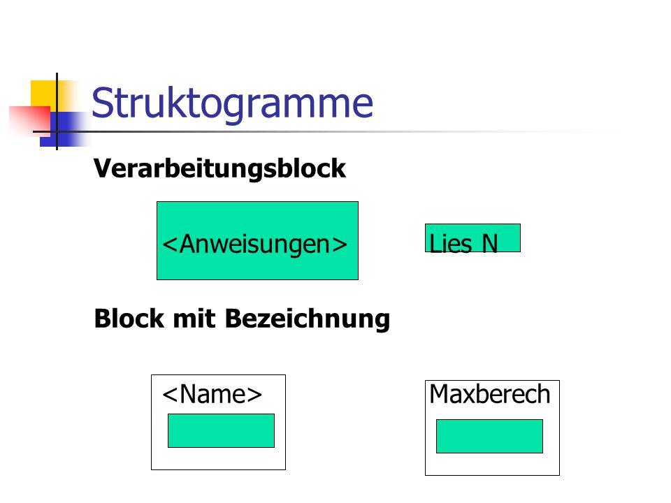 Struktogramme Verarbeitungsblock Lies N Block mit Bezeichnung Maxberech