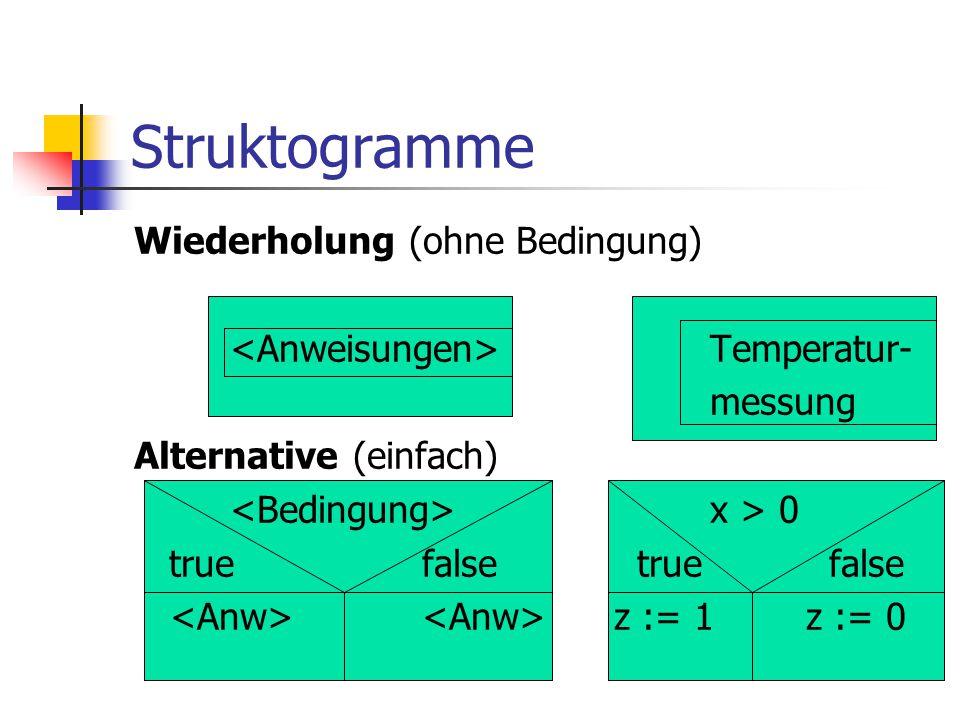 Struktogramme Wiederholung (ohne Bedingung) Temperatur- messung Alternative (einfach) x > 0 truefalse true false z := 1z := 0