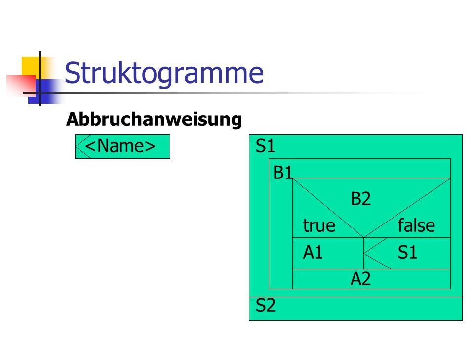 Struktogramme Abbruchanweisung S1 B1 B2 truefalse A1S1 A2 S2