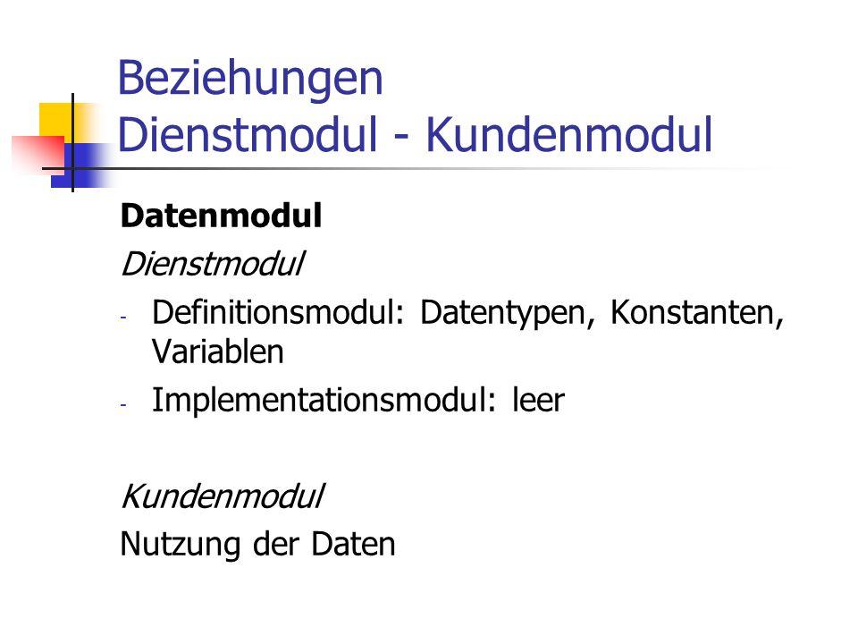 Beziehungen Dienstmodul - Kundenmodul Datenmodul Dienstmodul - Definitionsmodul: Datentypen, Konstanten, Variablen - Implementationsmodul: leer Kunden