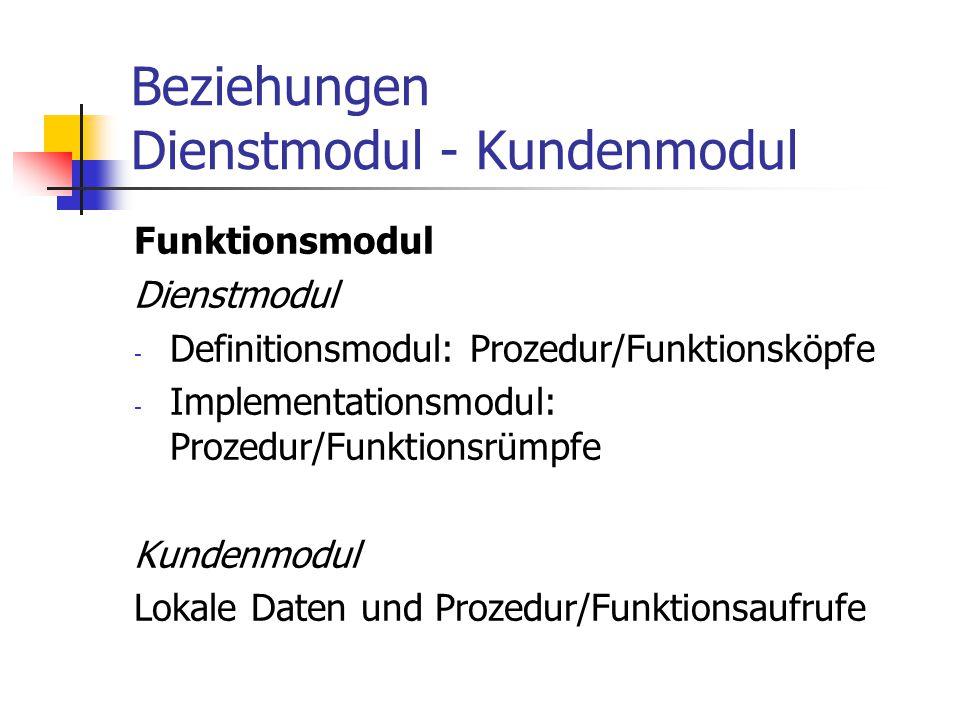Beziehungen Dienstmodul - Kundenmodul Funktionsmodul Dienstmodul - Definitionsmodul: Prozedur/Funktionsköpfe - Implementationsmodul: Prozedur/Funktion