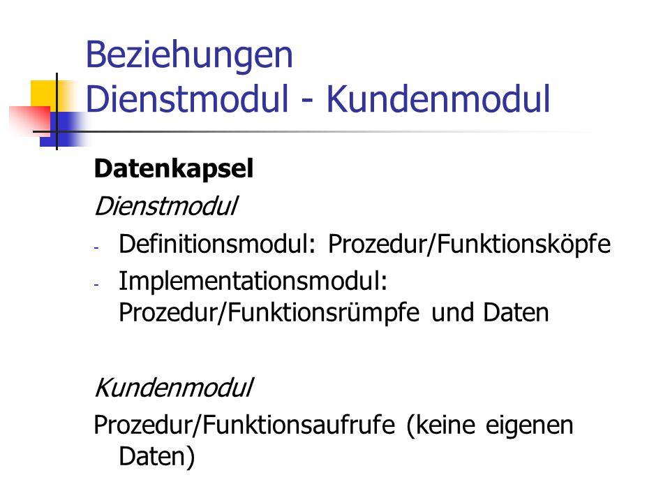 Beziehungen Dienstmodul - Kundenmodul Datenkapsel Dienstmodul - Definitionsmodul: Prozedur/Funktionsköpfe - Implementationsmodul: Prozedur/Funktionsrü