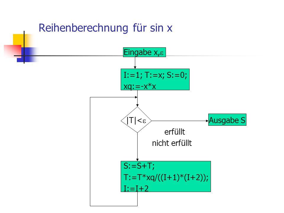 Reihenberechnung für sin x Eingabe x,  I:=1; T:=x; S:=0; xq:=-x*x |T|<  Ausgabe S erfüllt nicht erfüllt S:=S+T; T:=T*xq/((I+1)*(I+2)); I:=I+2