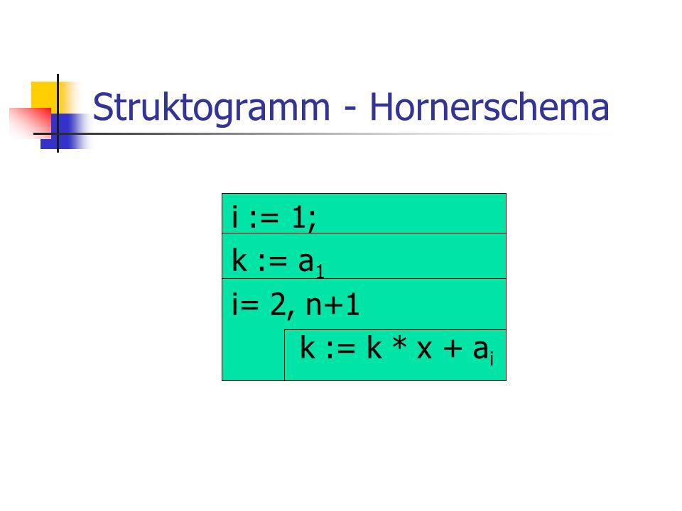 Struktogramm - Hornerschema i := 1; k := a 1 i= 2, n+1 k := k * x + a i