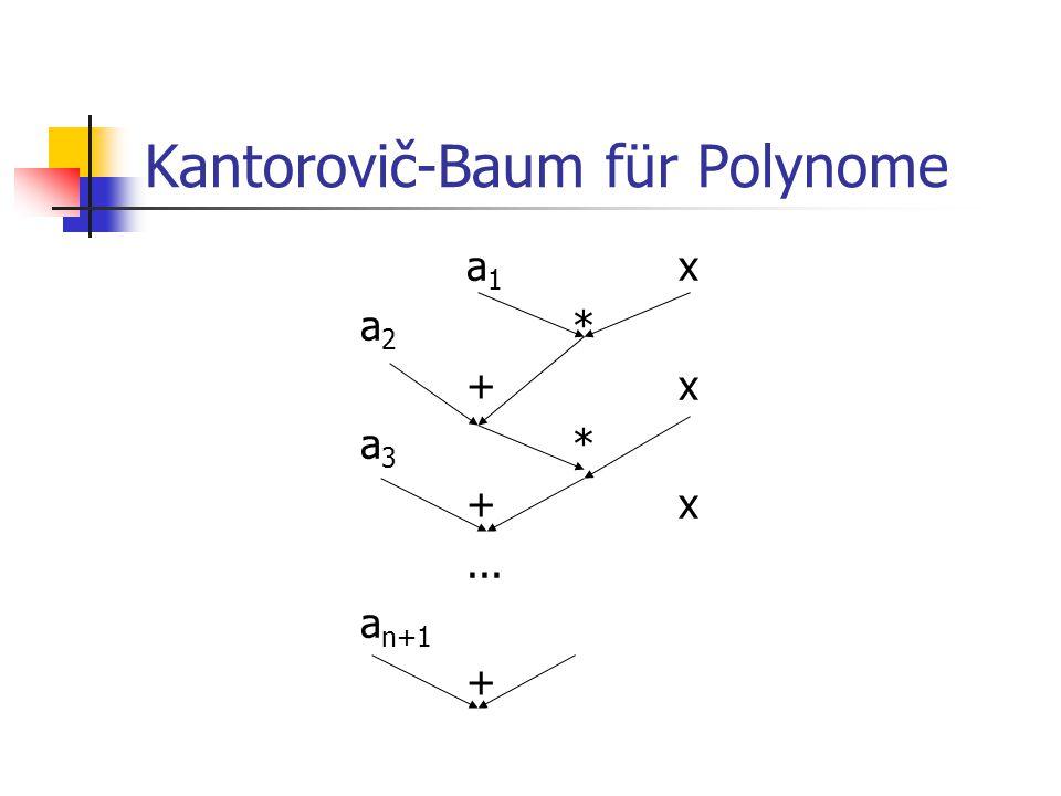 Kantorovič-Baum für Polynome a 1 x a 2 * +x a 3 * +x... a n+1 +