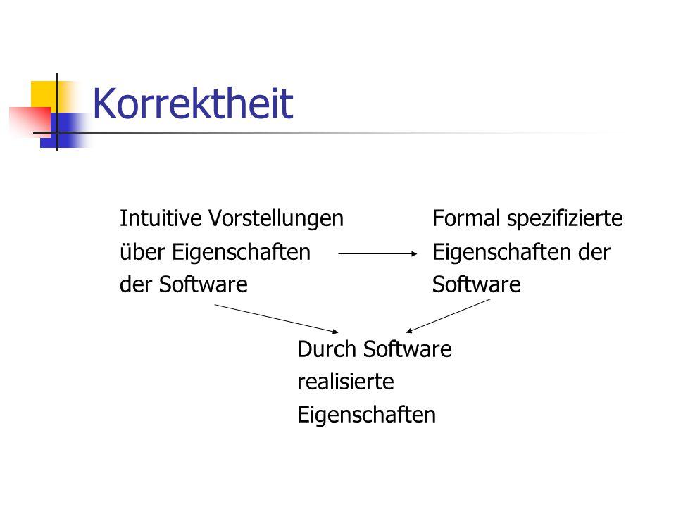 Korrektheit Intuitive VorstellungenFormal spezifizierte über EigenschaftenEigenschaften der der SoftwareSoftware Durch Software realisierte Eigenschaf