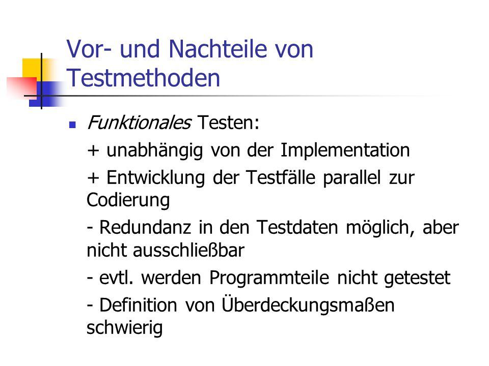 Vor- und Nachteile von Testmethoden Funktionales Testen: + unabhängig von der Implementation + Entwicklung der Testfälle parallel zur Codierung - Redu