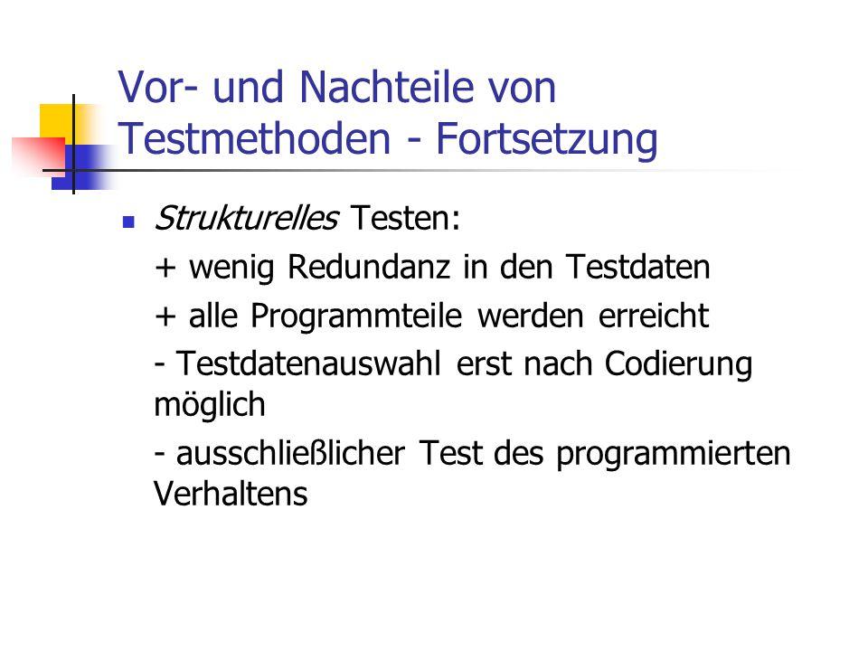 Vor- und Nachteile von Testmethoden - Fortsetzung Strukturelles Testen: + wenig Redundanz in den Testdaten + alle Programmteile werden erreicht - Test