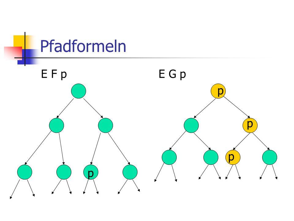 Pfadformeln E F pE G p p p