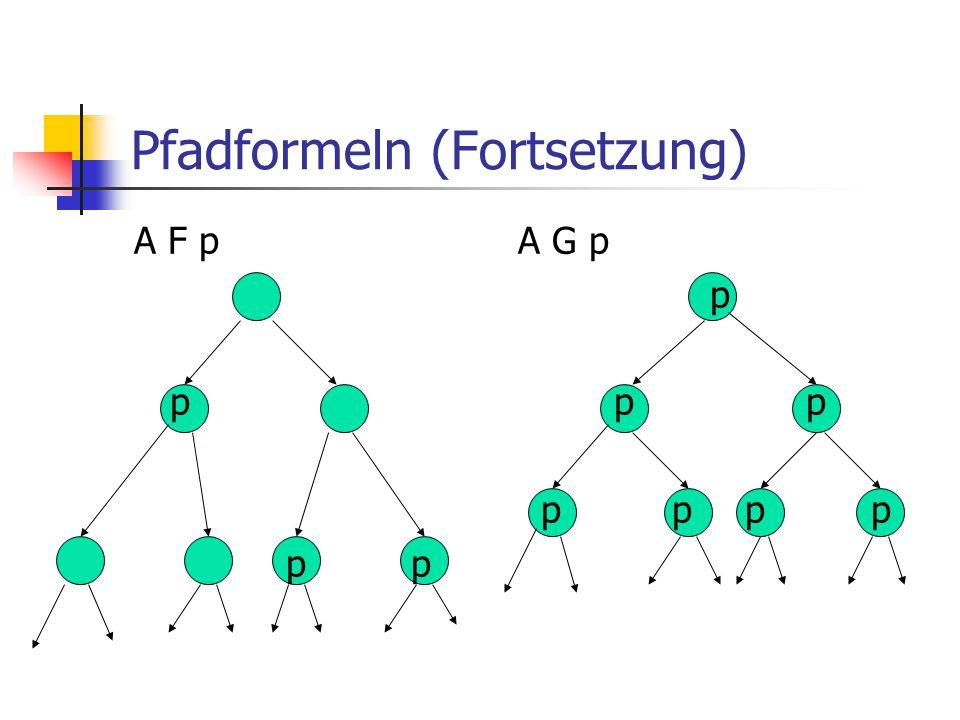 Pfadformeln (Fortsetzung) A F pA G p p ppp p p p p p p