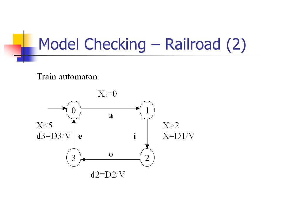 Model Checking – Railroad (2)
