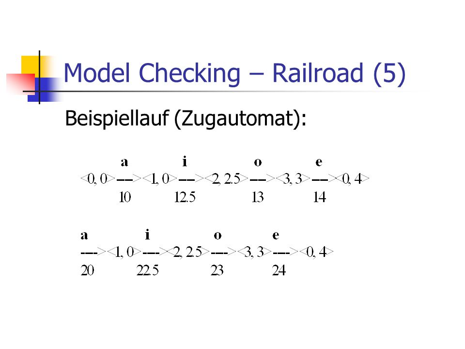 Model Checking – Railroad (5) Beispiellauf (Zugautomat):