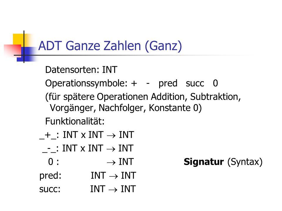 ADT Ganze Zahlen (Ganz) Datensorten: INT Operationssymbole: + - pred succ 0 (für spätere Operationen Addition, Subtraktion, Vorgänger, Nachfolger, Kon