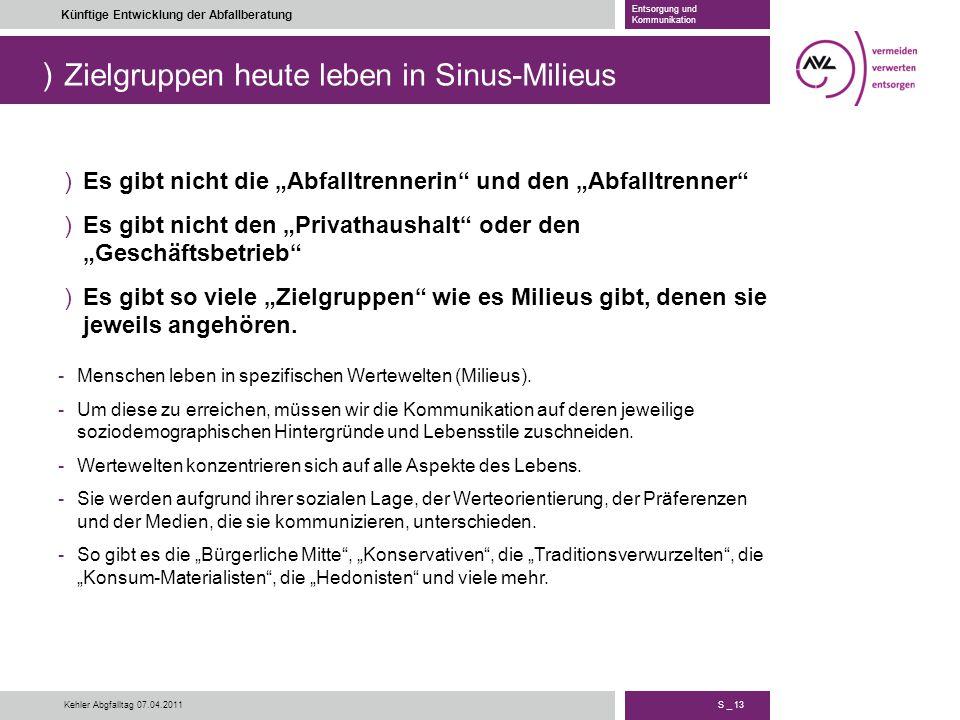 ) S _ 13 Künftige Entwicklung der Abfallberatung Entsorgung und Kommunikation Kehler Abgfalltag 07.04.2011 Zielgruppen heute leben in Sinus-Milieus )E