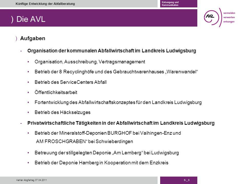 ) S _ 3 Künftige Entwicklung der Abfallberatung Entsorgung und Kommunikation Kehler Abgfalltag 07.04.2011 Die AVL )Aufgaben -Organisation der kommunal