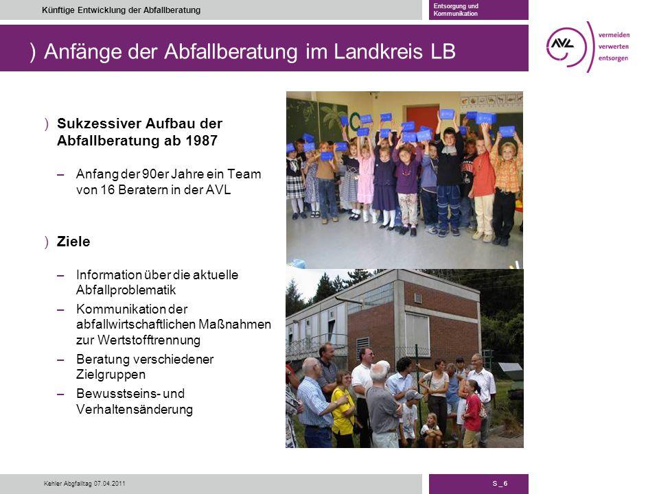 ) S _ 6 Künftige Entwicklung der Abfallberatung Entsorgung und Kommunikation Kehler Abgfalltag 07.04.2011 Anfänge der Abfallberatung im Landkreis LB )