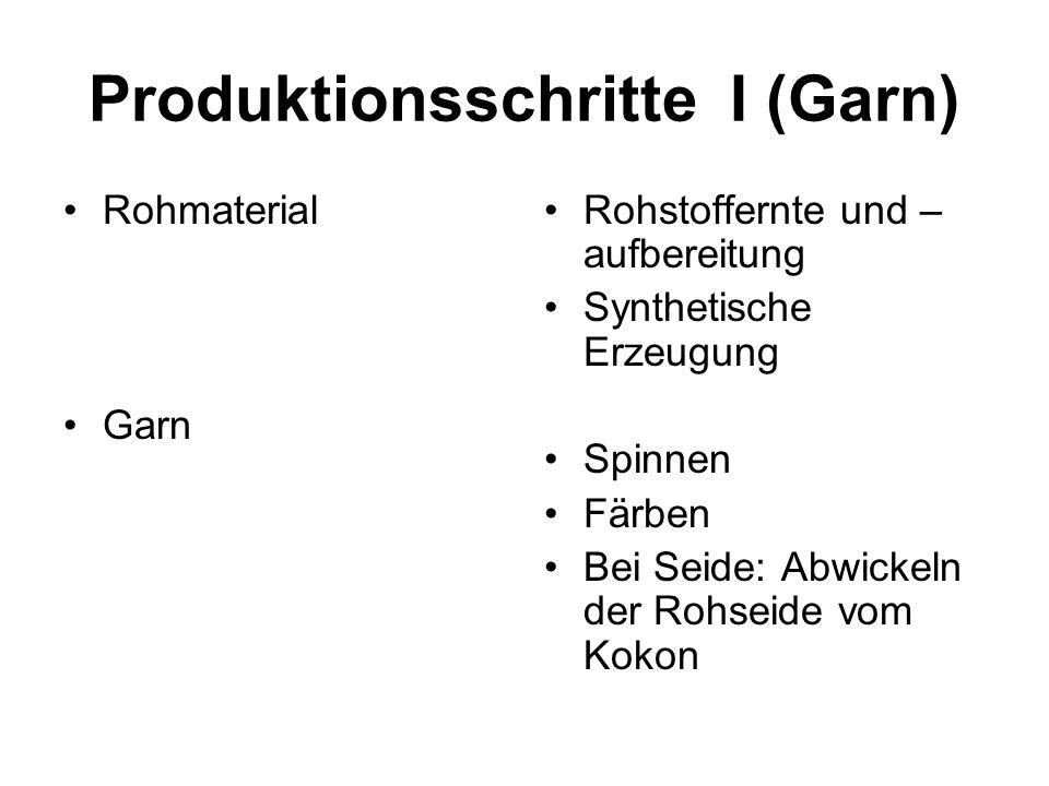 Produktionsschritte I (Garn) Rohmaterial Garn Rohstoffernte und – aufbereitung Synthetische Erzeugung Spinnen Färben Bei Seide: Abwickeln der Rohseide