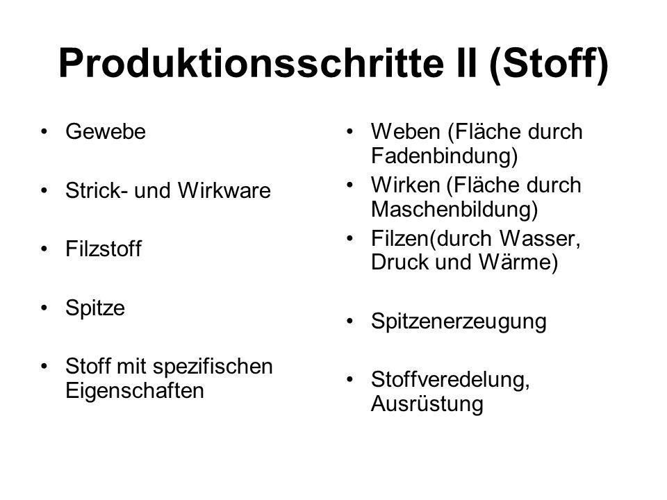 Produktionsschritte II (Stoff) Gewebe Strick- und Wirkware Filzstoff Spitze Stoff mit spezifischen Eigenschaften Weben (Fläche durch Fadenbindung) Wir