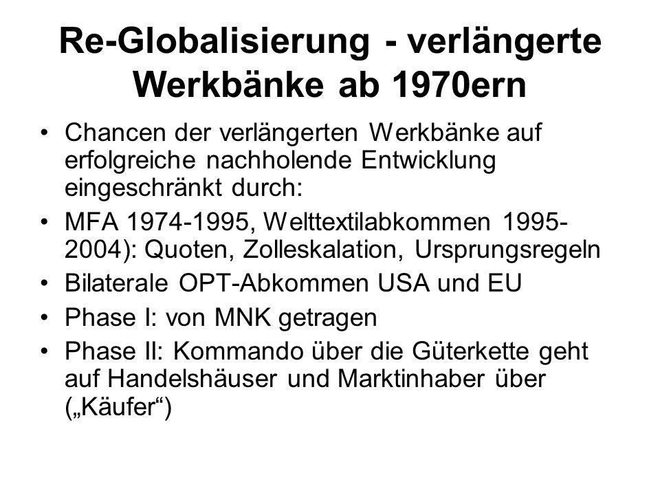 Re-Globalisierung - verlängerte Werkbänke ab 1970ern Chancen der verlängerten Werkbänke auf erfolgreiche nachholende Entwicklung eingeschränkt durch: