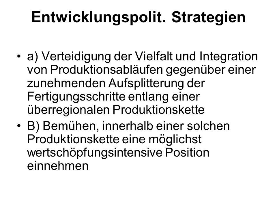 Entwicklungspolit. Strategien a) Verteidigung der Vielfalt und Integration von Produktionsabläufen gegenüber einer zunehmenden Aufsplitterung der Fert