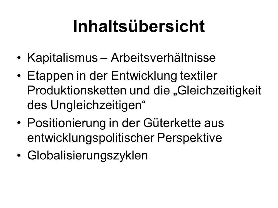 Nachholende Industrialisierung nach dem 1.und 2.