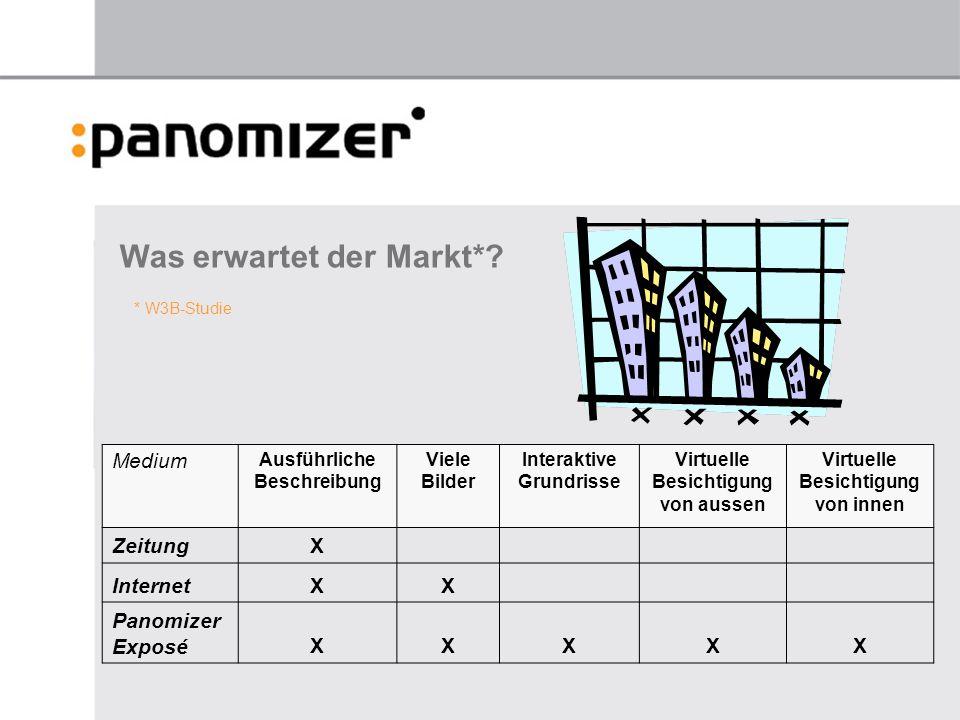 Panomizer-Features: Verschiedene Bildformate integrierbar (Einzelbild, Mosaik- u.