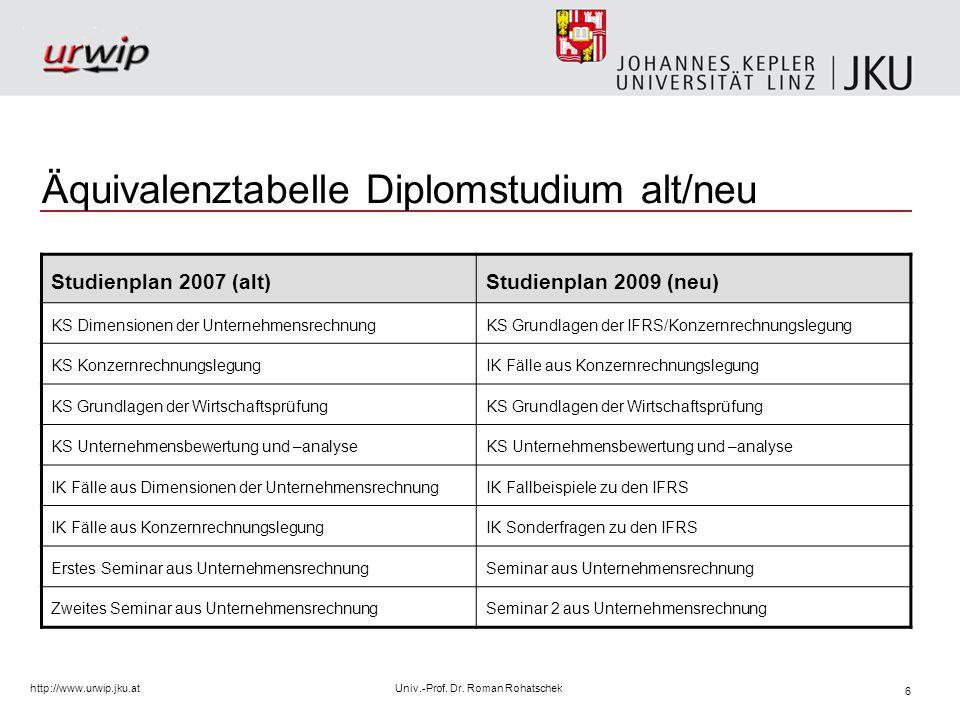 7 http://www.urwip.jku.atUniv.-Prof.Dr.