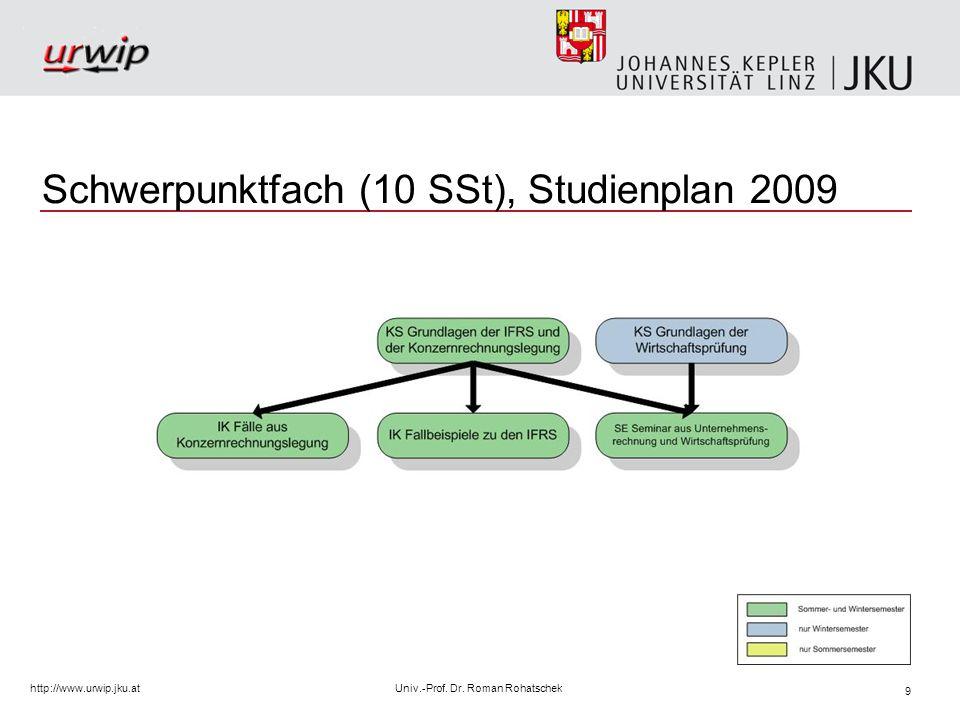 10 http://www.urwip.jku.atUniv.-Prof.Dr.
