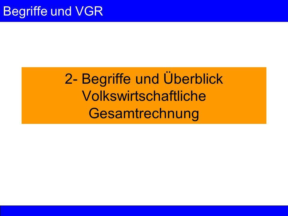Begriffe und VGR 12 © Anselm Dohle-Beltinger 2006 Bruttoinlandsprodukt (BIP) Werden statistische Werte über mehrere Jahre hinweg verglichen, so ist es üblich, sie preis- bereinigt gegenüber zu stellen, d.h.