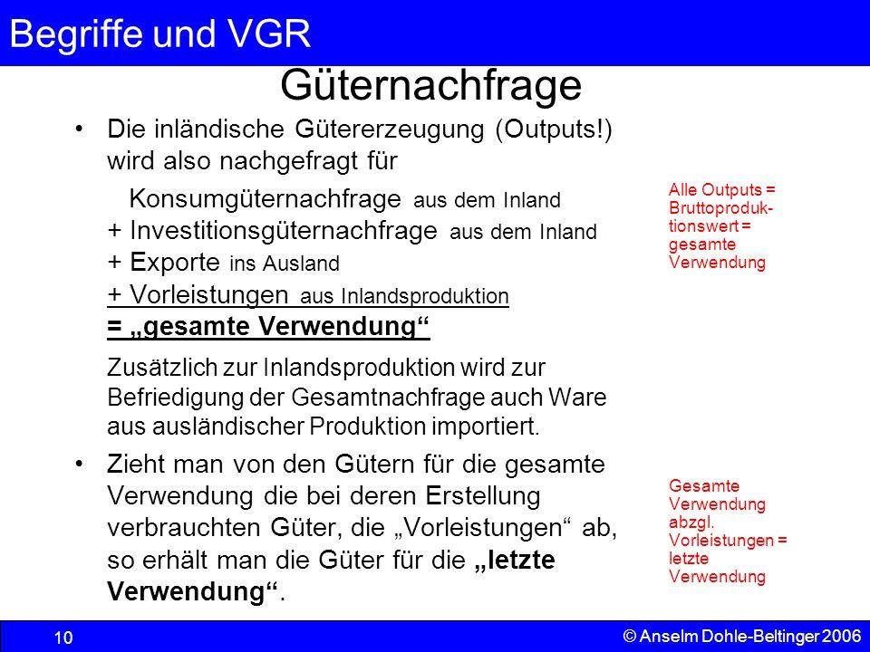 Begriffe und VGR 10 © Anselm Dohle-Beltinger 2006 Güternachfrage Die inländische Gütererzeugung (Outputs!) wird also nachgefragt für Konsumgüternachfr