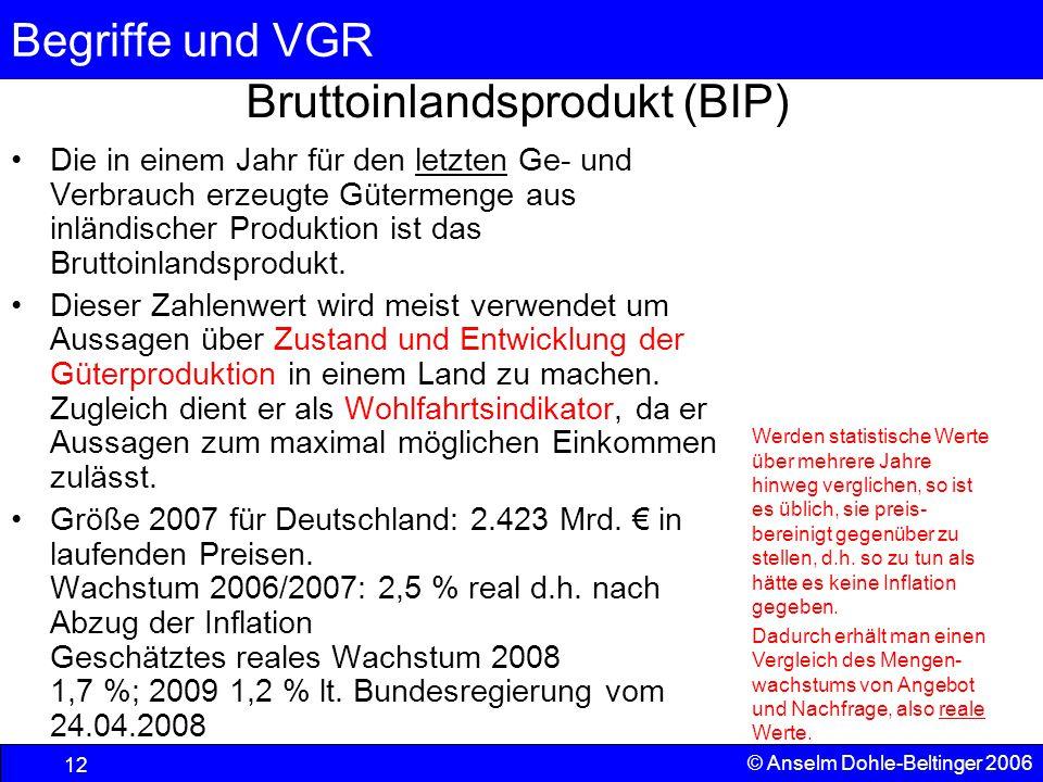 Begriffe und VGR 12 © Anselm Dohle-Beltinger 2006 Bruttoinlandsprodukt (BIP) Werden statistische Werte über mehrere Jahre hinweg verglichen, so ist es