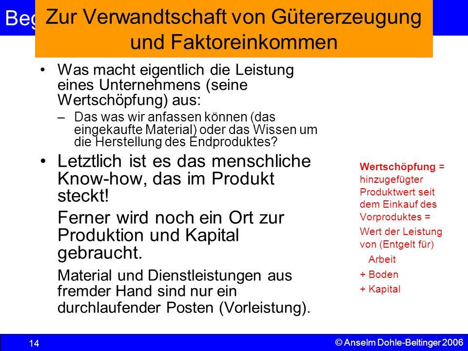 Begriffe und VGR 14 © Anselm Dohle-Beltinger 2006 Zur Verwandtschaft von Gütererzeugung und Faktoreinkommen Was macht eigentlich die Leistung eines Un