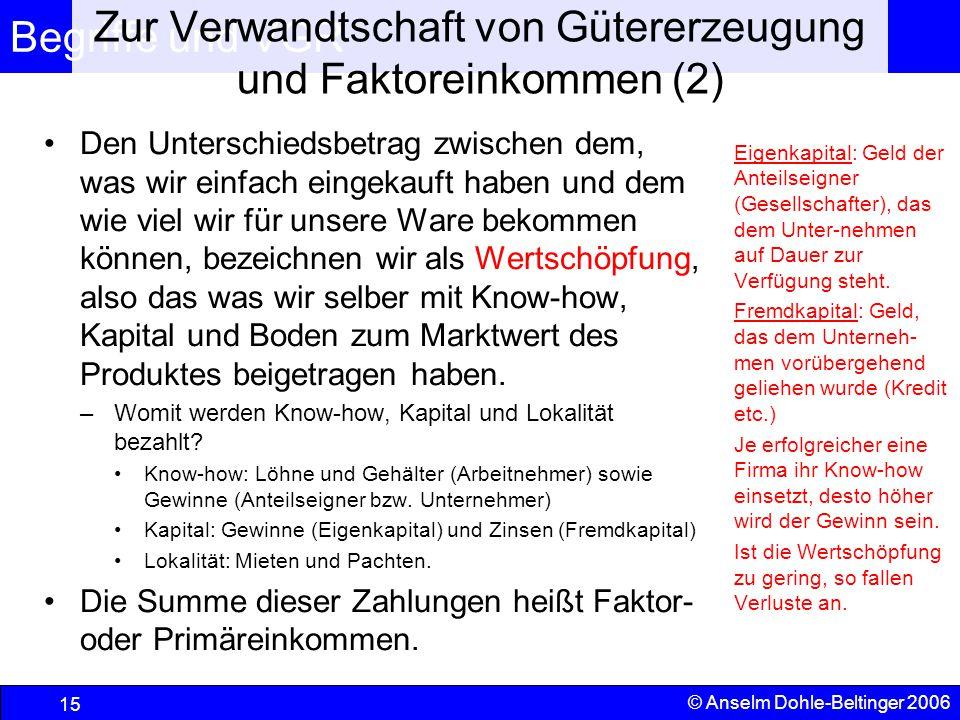 Begriffe und VGR 15 © Anselm Dohle-Beltinger 2006 Zur Verwandtschaft von Gütererzeugung und Faktoreinkommen (2) Den Unterschiedsbetrag zwischen dem, w