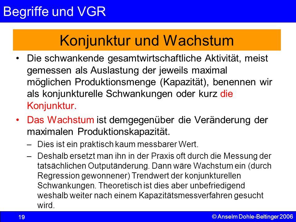 Begriffe und VGR 19 © Anselm Dohle-Beltinger 2006 Konjunktur und Wachstum Die schwankende gesamtwirtschaftliche Aktivität, meist gemessen als Auslastu