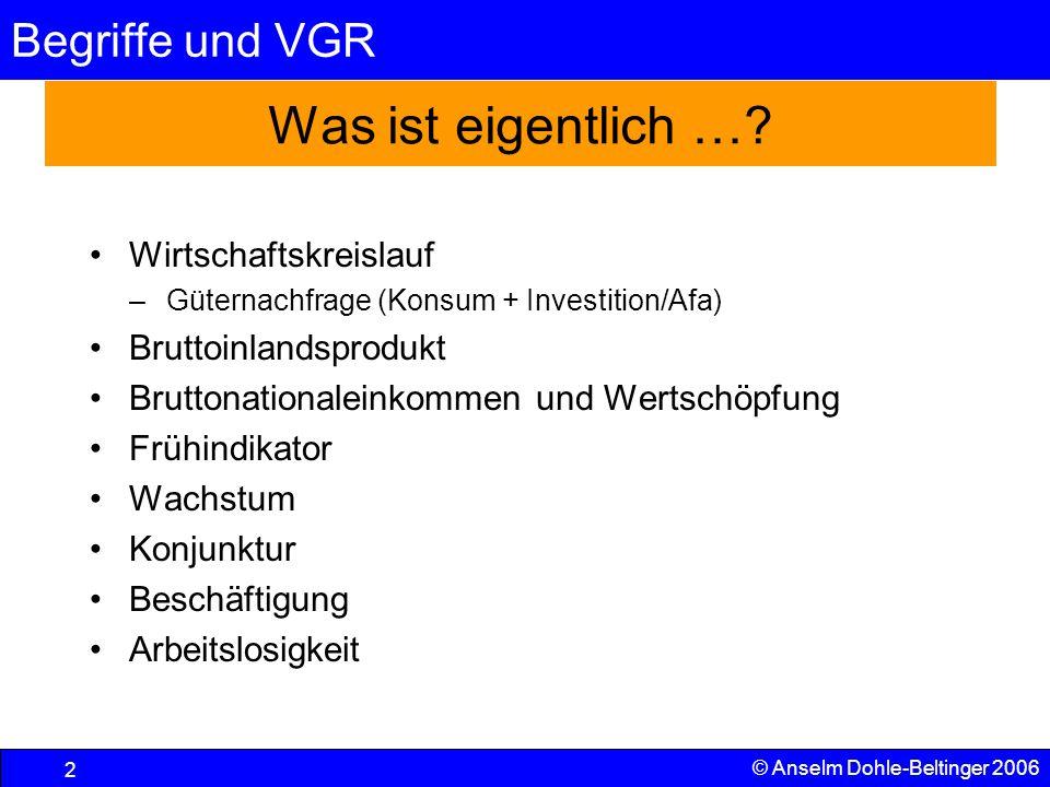 Begriffe und VGR 23 © Anselm Dohle-Beltinger 2006 Frühindikatoren Sie sollen Änderungen und künftige Werte bei Wachstum, Arbeitslosigkeit, Inflation etc.