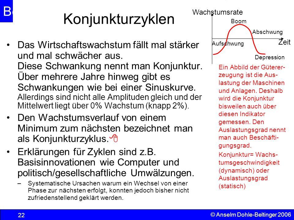 Begriffe und VGR 22 © Anselm Dohle-Beltinger 2006 Konjunkturzyklen Das Wirtschaftswachstum fällt mal stärker und mal schwächer aus. Diese Schwankung n
